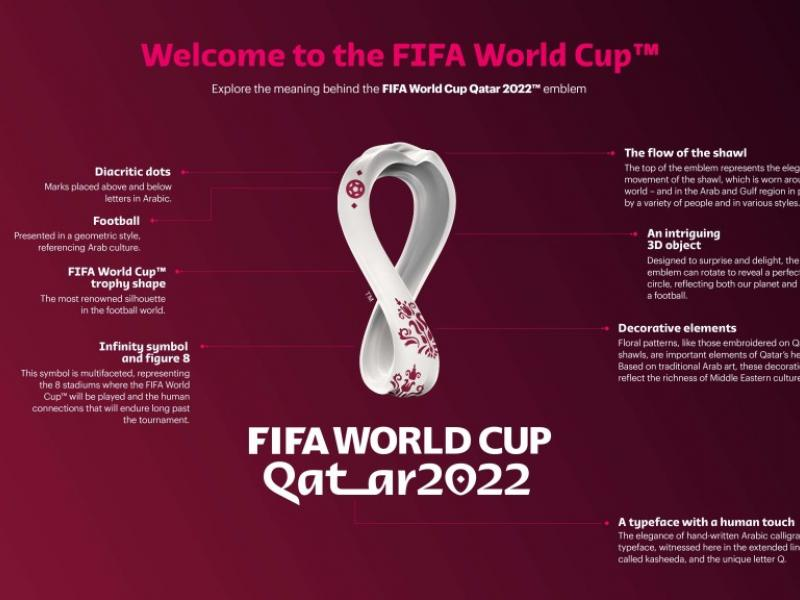 Image result for 2022 W/Cup: FIFA unveils qualifying format for African teams