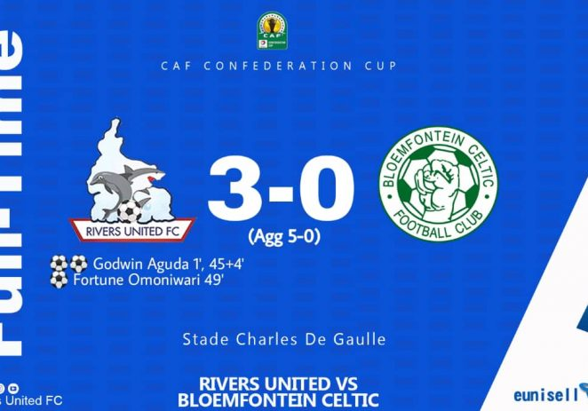 CONFIRMED: Enyimba Battle Rivers United In CAF Confederation Cup
